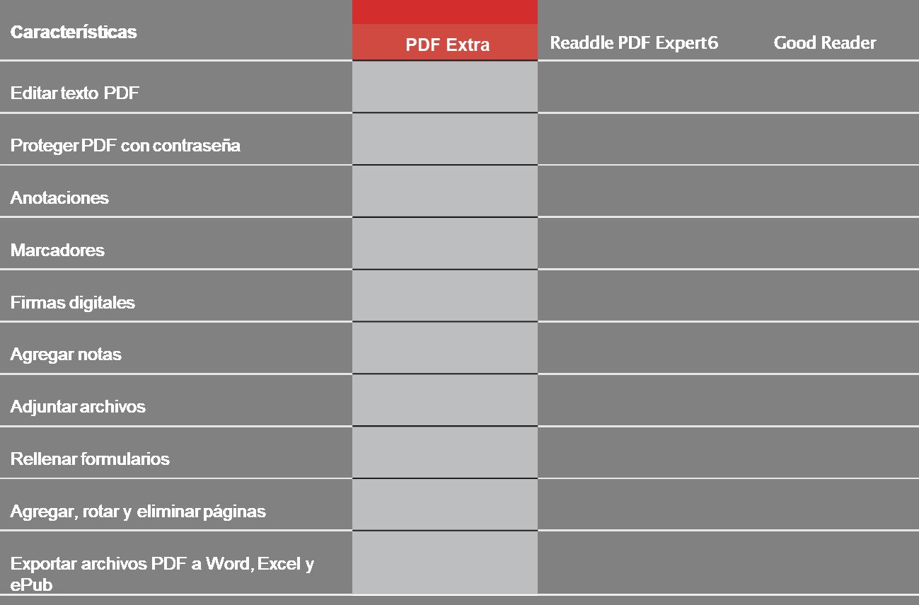 ¿Por qué PDF Extra?